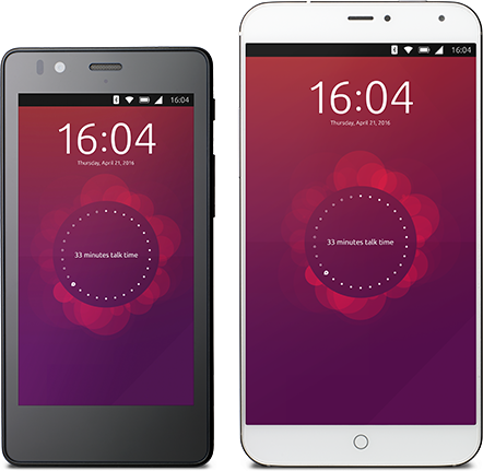 Ubuntu devices overview